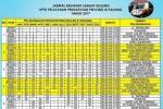 Jadwal Samsat Keliling Padang 2018