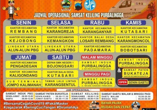 Jadwal SAMSAT Keliling Purbalingga April 2021