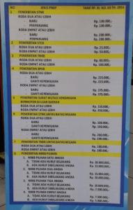 Biaya Pernerbitan STNK PNPB
