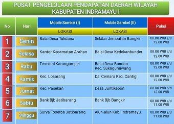 Jadwal Samsat Keliling Indramayu